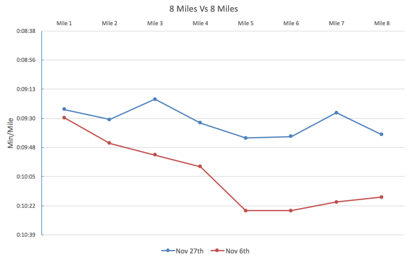 8-miles-v-8-miles